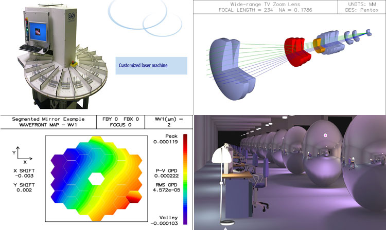 Lighting Design Software, Optics and Mechanics Solutions